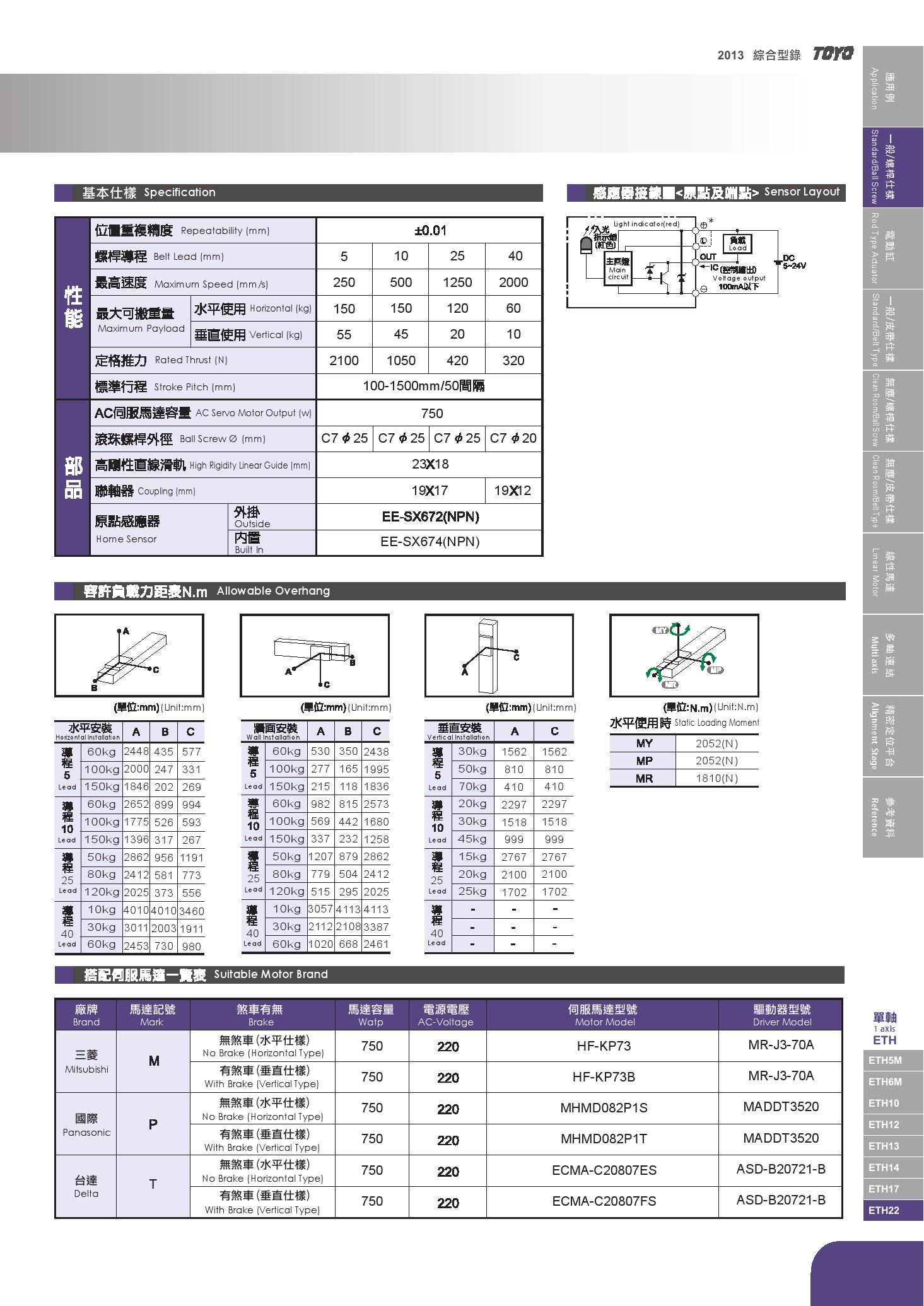 TOYO滑台|东佑达|单轴手臂|电动夹爪|电动推杆